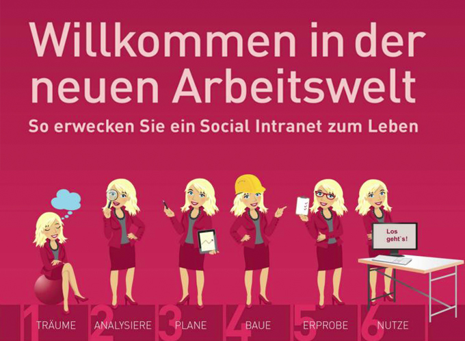 Goodplace_Buchrezension_Social Intranet