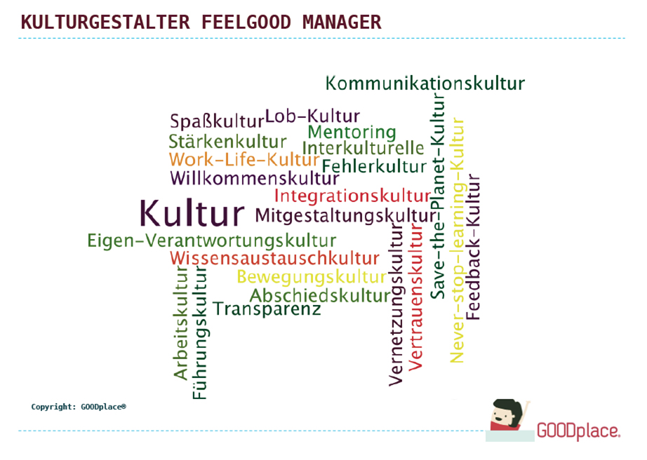 Positive Unternehmenskultur: 7 Kulturthemen des Feelgood Managements